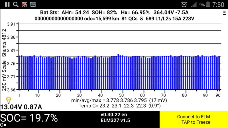 Par akumulatoriem Lietots elektromobilis