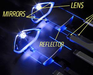 Лазерные фары День сегодняшний, и перспективы